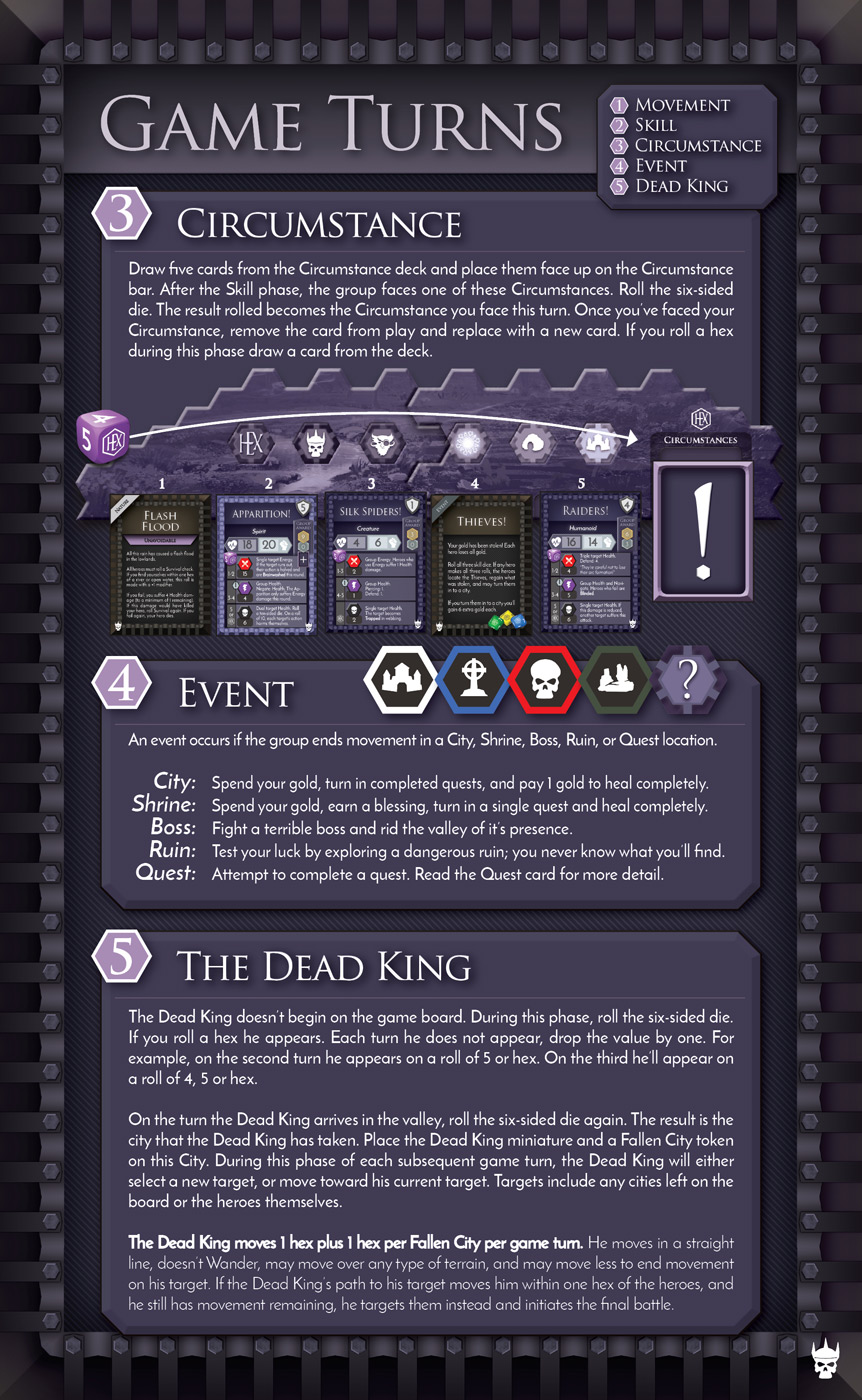 Circumstances, Events & the Dead King
